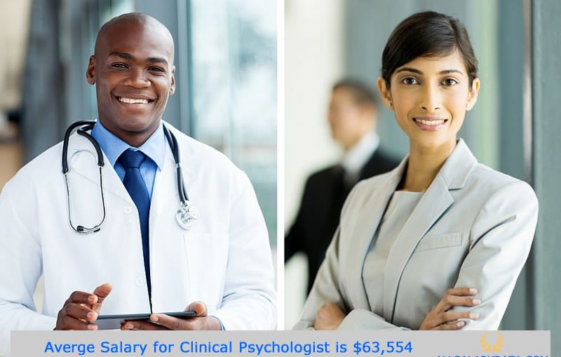 Clinical Psychologist Salary