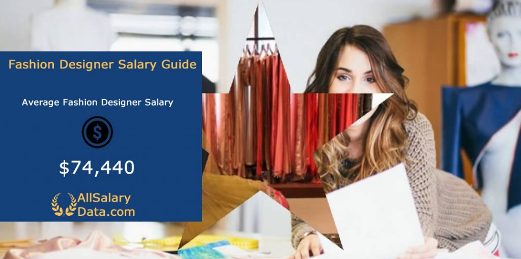 Fashion Designer Salary Guide