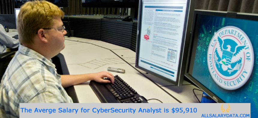 cyber security salary